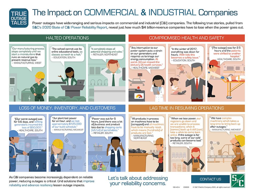 The Impact on Commercial and Industrial Companies
